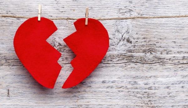 ¿Problemas de pareja? Cuestionario: parteVI